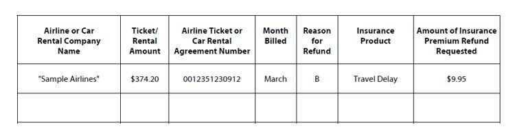 Amex Travel Insurance Refund How To Submit Access A Coupon
